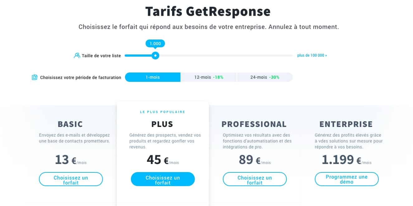 Tarifs GetResponse